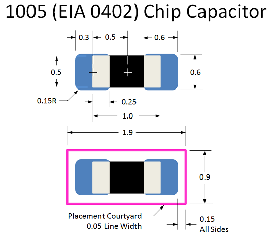 Selecting The Right Battery For Your Embedded Application likewise 322 likewise  further  likewise Wire Gauge Chart For Beading. on standard capacitor sizes