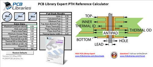 IPC-7351 SMD & PTH Reference Calculators - PCB Libraries Forum - Page 1