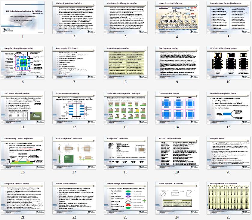Blog Archives - softwi-wwsoft